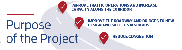 graphic depicting the I-26/SC27 project purpose